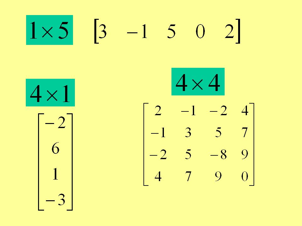 This method requires no back substitution.