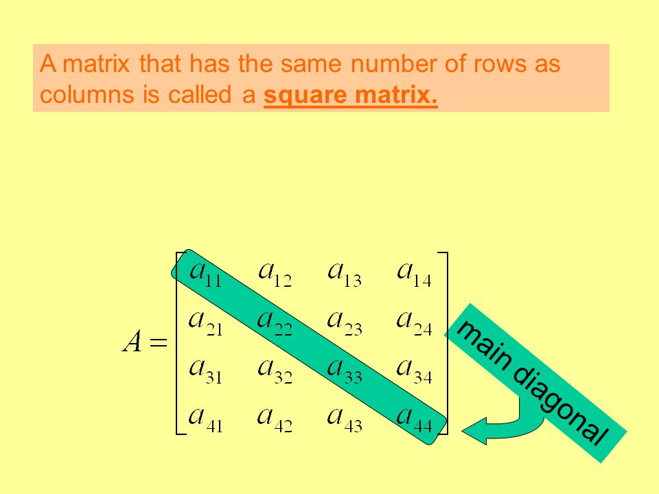 A matrix that has the same number of rows as columns is called a square matrix. main diagonal