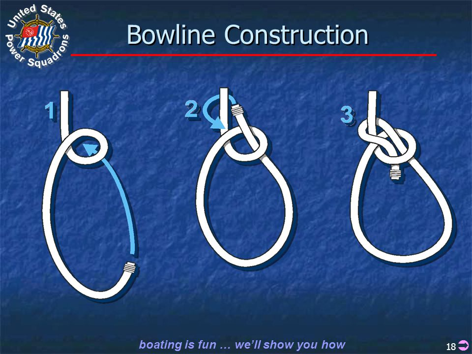 boating is fun … we'll show you how 18 Bowline Construction 