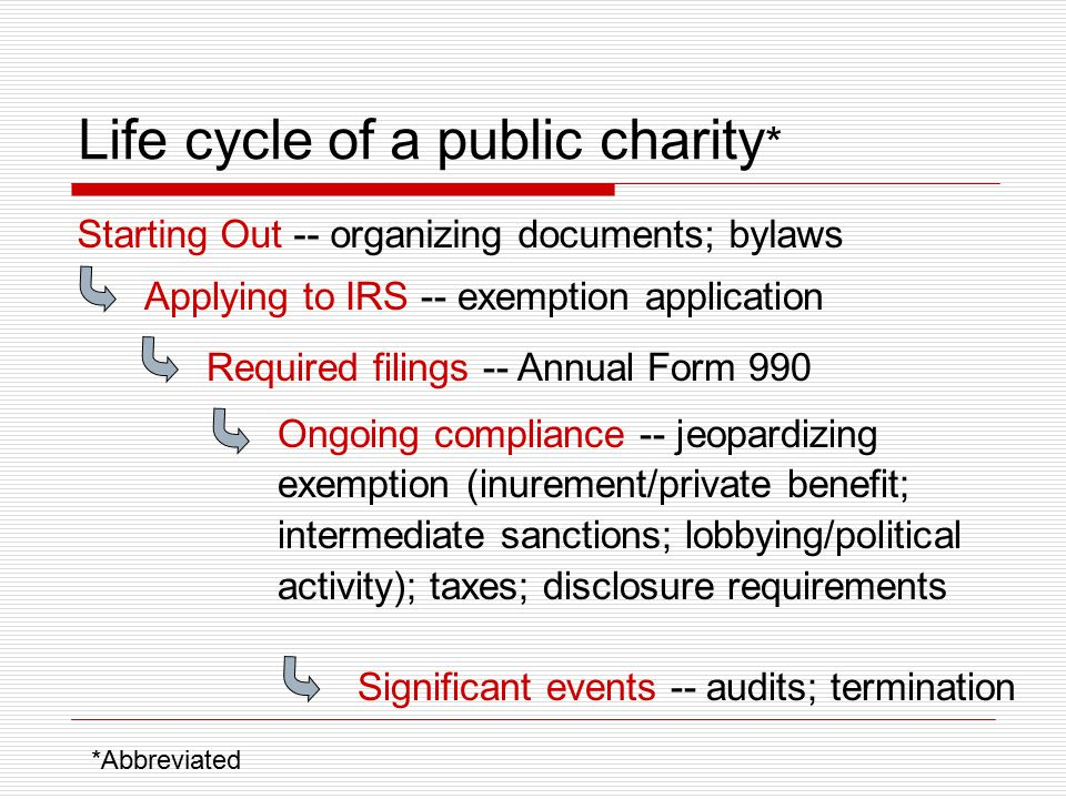 Life cycle of a public charity * Starting Out -- organizing documents; bylaws Applying to IRS -- exemption application Required filings -- Annual Form