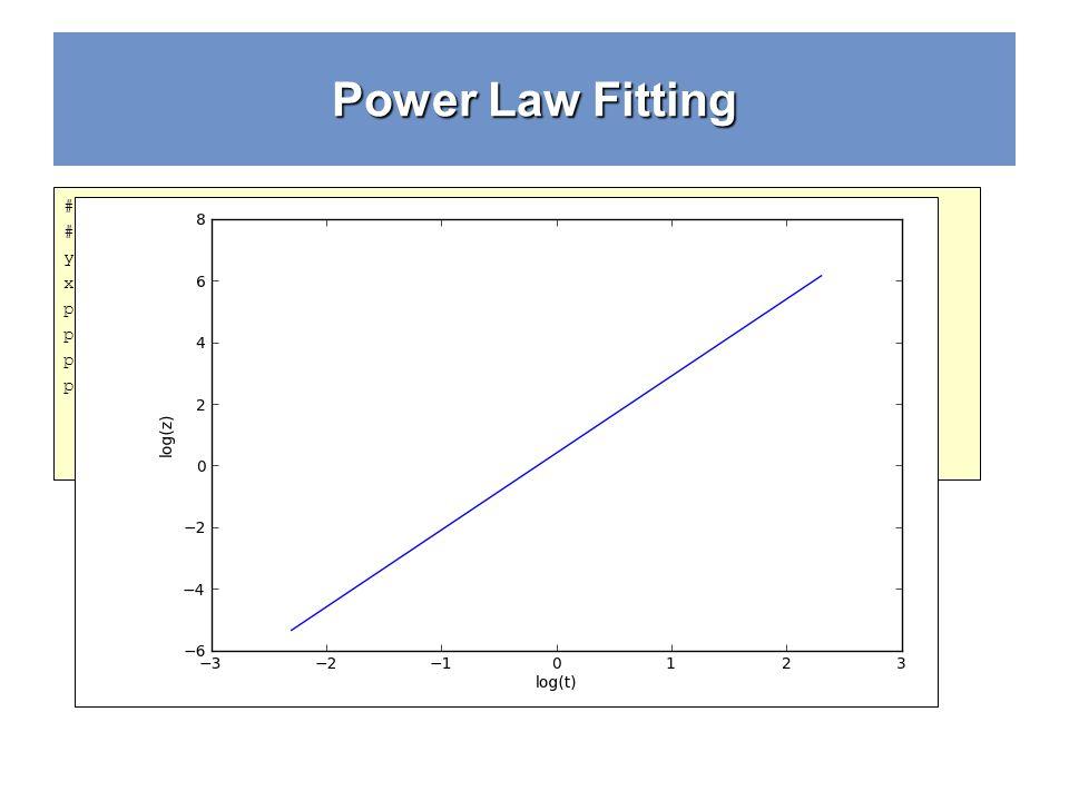Power Law Fitting # Change the variables # np.log is the natural log y = np.log(z) x = np.log(t) pl.clf() pl.plot(x,y) pl.ylabel( log(z) ) pl.xlabel( log(t) )