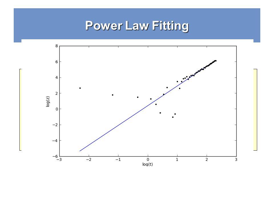 Power Law Fitting noisy_z = z + pl.randn(z.size)*10 pl.clf() pl.plot(t,z) pl.plot(t,noisy_z, k. ) noisy_y = np.log(noisy_z) pl.clf() pl.plot(x,y) pl.plot(x,noisy_y, k. ) pl.ylabel( log(z) ) pl.xlabel( log(t) ) It s a straight line.