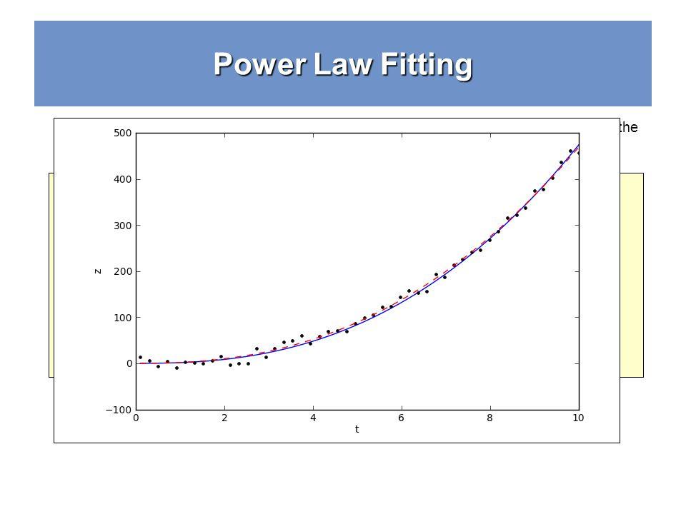 Power Law Fitting def powerlaw(x,a,b): return a*(x**b) pars,covar = curve_fit(powerlaw,t,noisy_z) pl.clf() pl.plot(t,z) pl.plot(t,noisy_z, k. ) pl.plot(t,powerlaw(t,*pars), r-- ) pl.xlabel( t ) pl.ylabel( z ) That s pretty bad.