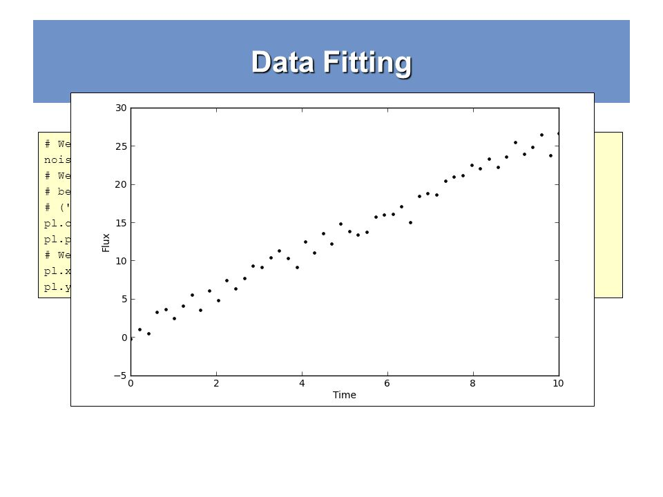 Data Fitting # We can add arrays in python just like in IDL noisy_flux = y + noise # We ll plot it too, but this time without any lines # between the points, and we ll use black dots # ( k is a shortcut for black , . means point ) pl.clf() # clear the figure pl.plot(x,noisy_flux, k. ) # We need labels, of course pl.xlabel( Time ) pl.ylabel( Flux )