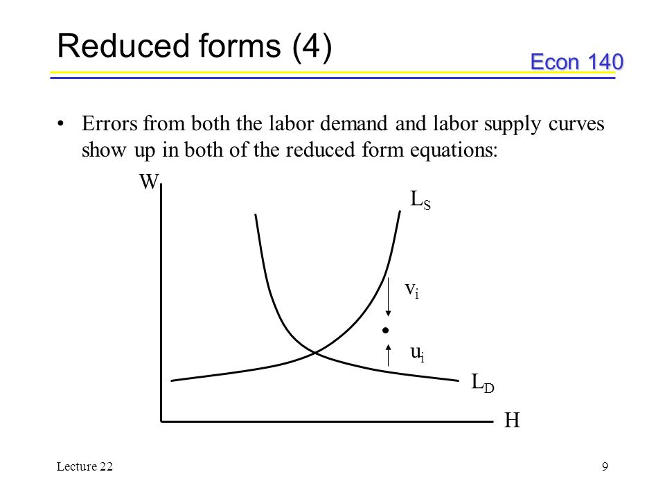 Econ 140 Lecture 2210 Reduced forms (5) If faced with the problem of simultaneity –model can be restated in terms of reduced forms –endogenous variables can be expressed solely in terms of exogenous variables –can estimate reduced forms using OLS if we have strictly exogenous variables on the right-hand-side –cannot recover structural parameters from the reduced form estimation –reduced forms only give an indication of the correlation between the endogenous and exogenous variables