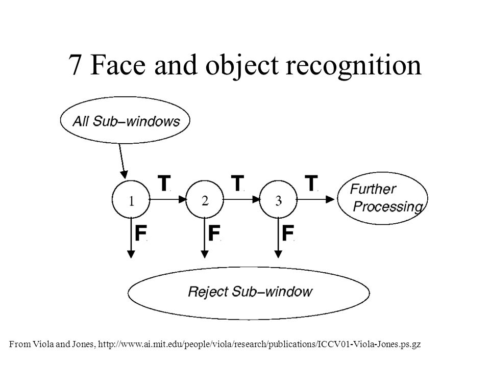 7 Face and object recognition From Viola and Jones, http://www.ai.mit.edu/people/viola/research/publications/ICCV01-Viola-Jones.ps.gz