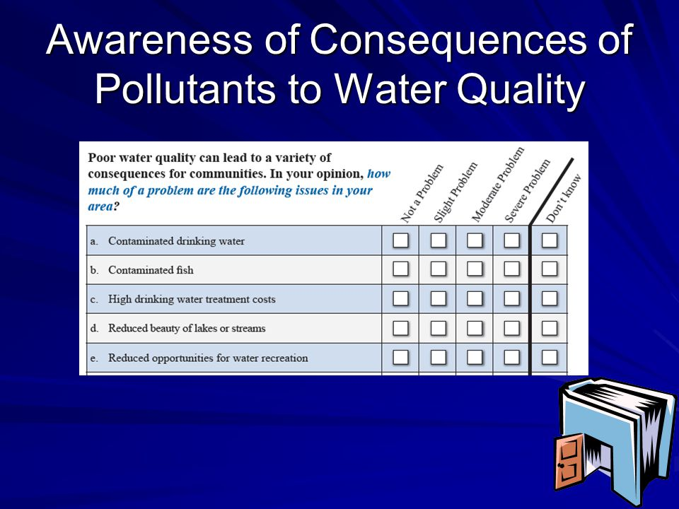 Awareness of Consequences of Pollutants to Water Quality
