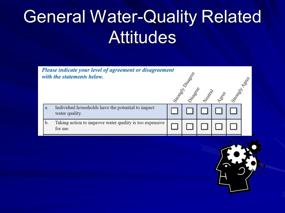 General Water-Quality Related Attitudes