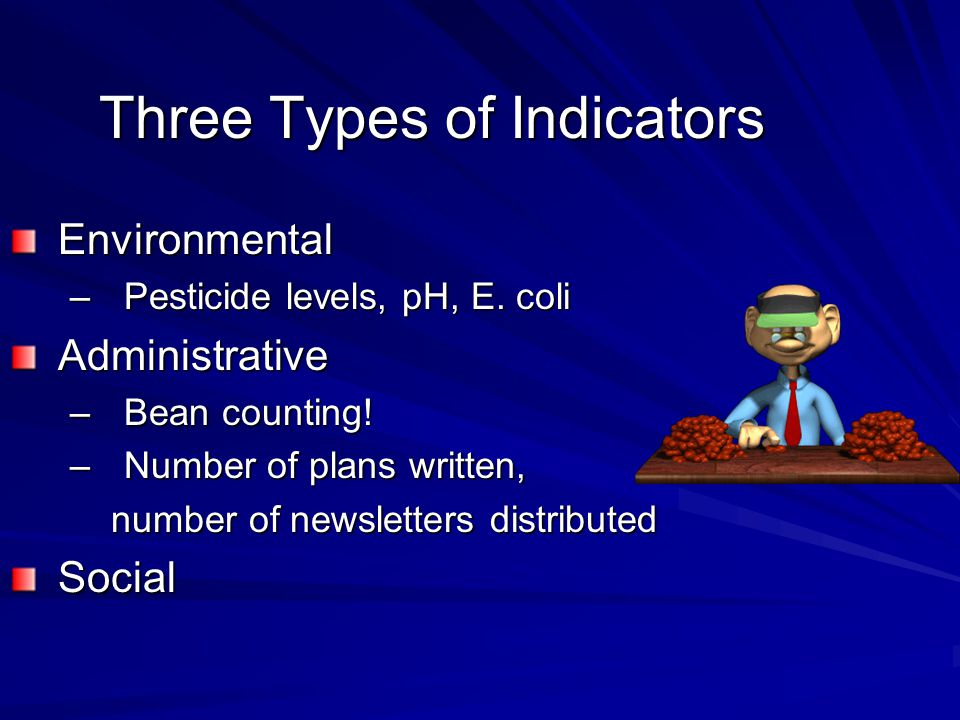 Three Types of Indicators Environmental –Pesticide levels, pH, E. coli Administrative –Bean counting! –Number of plans written, number of newsletters