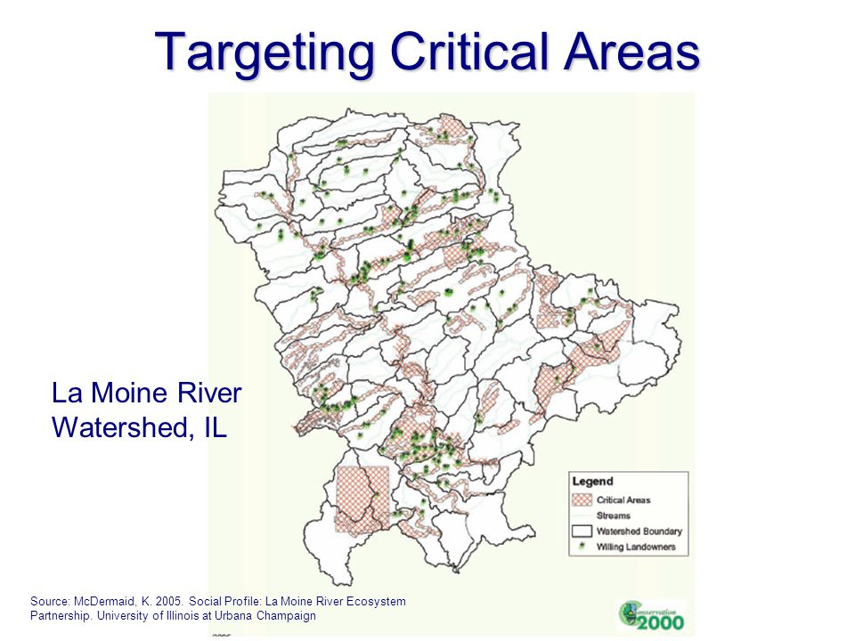 Targeting Critical Areas La Moine River Watershed, IL Source: McDermaid, K. 2005. Social Profile: La Moine River Ecosystem Partnership. University of