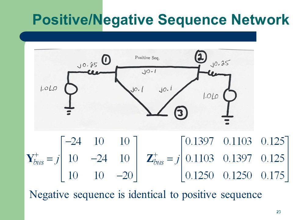 23 Positive/Negative Sequence Network Negative sequence is identical to positive sequence