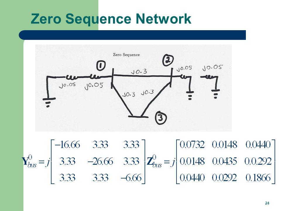 24 Zero Sequence Network