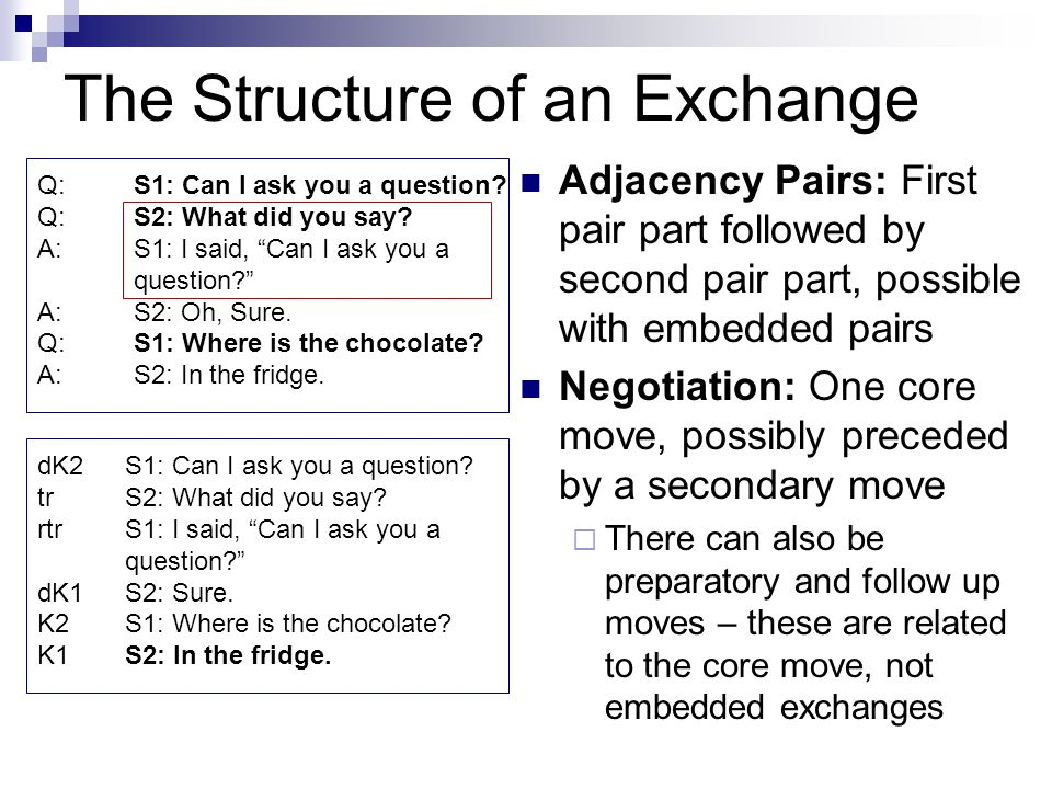 The Structure of an Exchange Adjacency Pairs: First pair part followed by second pair part, possible with embedded pairs Negotiation: One core move, possibly preceded by a secondary move  There can also be preparatory and follow up moves – these are related to the core move, not embedded exchanges S1: Can I ask you a question.