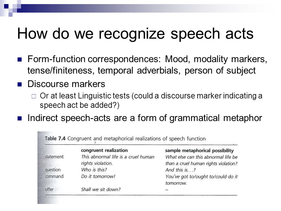 How do we recognize speech acts Form-function correspondences: Mood, modality markers, tense/finiteness, temporal adverbials, person of subject Discourse markers  Or at least Linguistic tests (could a discourse marker indicating a speech act be added ) Indirect speech-acts are a form of grammatical metaphor