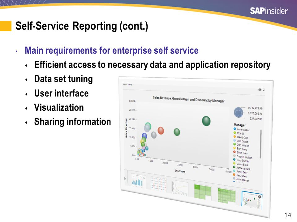 14 Self-Service Reporting (cont.) Main requirements for enterprise self service  Efficient access to necessary data and application repository  Data