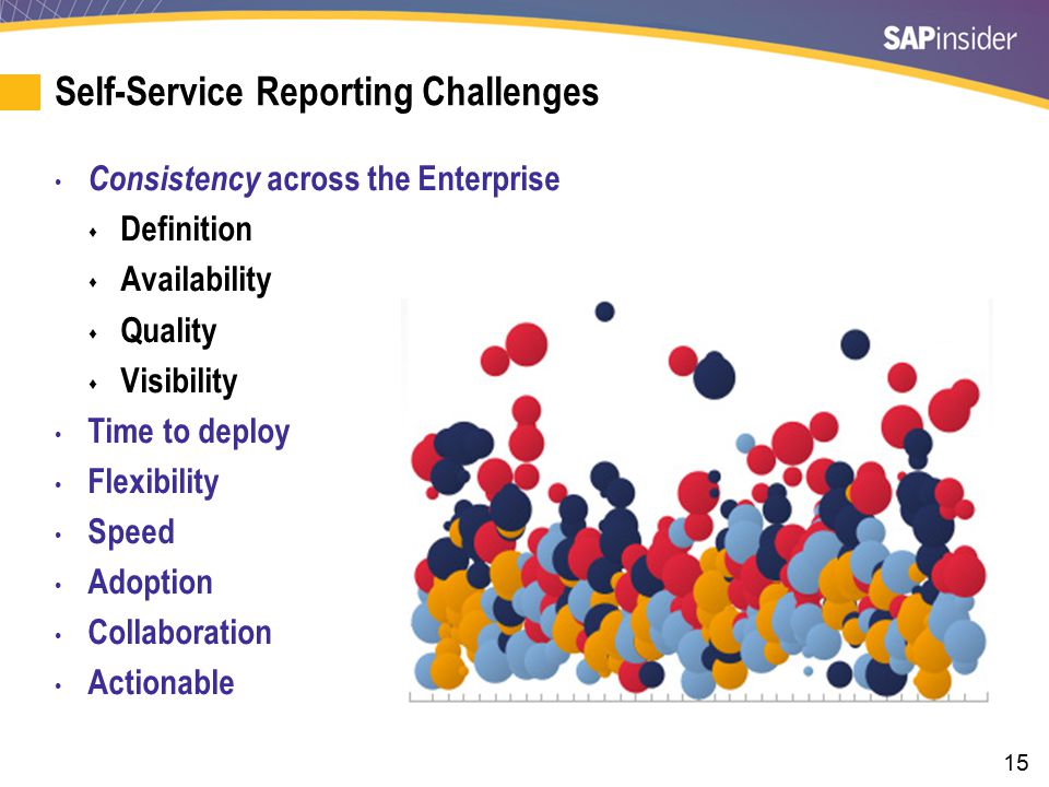 15 Self-Service Reporting Challenges Consistency across the Enterprise  Definition  Availability  Quality  Visibility Time to deploy Flexibility S