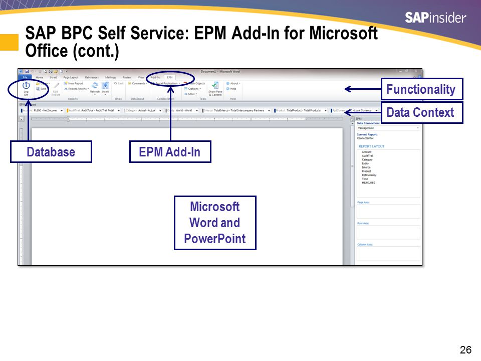 26 SAP BPC Self Service: EPM Add-In for Microsoft Office (cont.) EPM Add-In Data Context Database Functionality Microsoft Word and PowerPoint