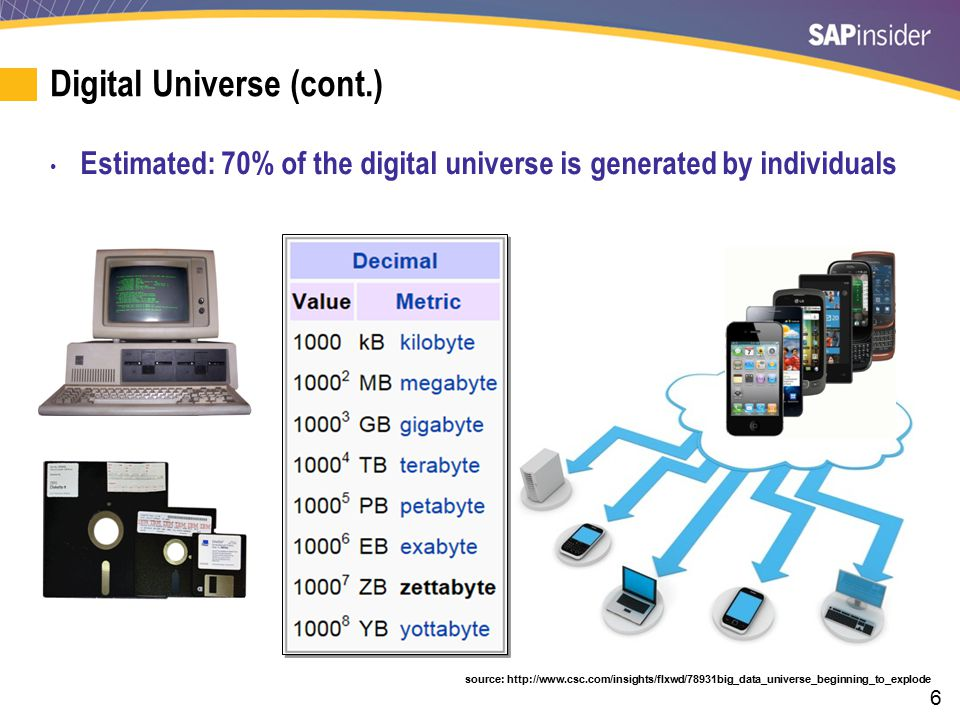 7 Digital Universe (cont.)