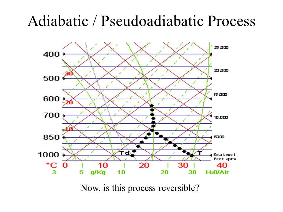 Adiabatic / Pseudoadiabatic Process Now, is this process reversible?