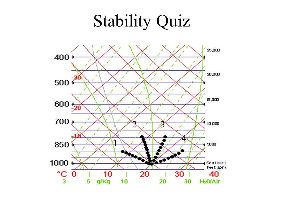 Stability Quiz 2 1 3 4