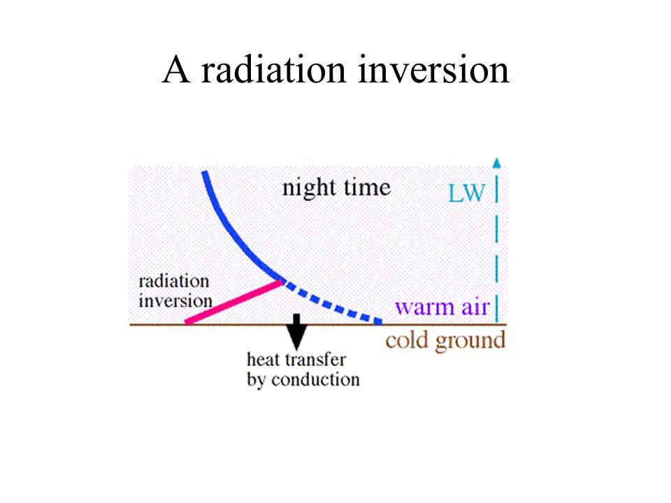 A radiation inversion