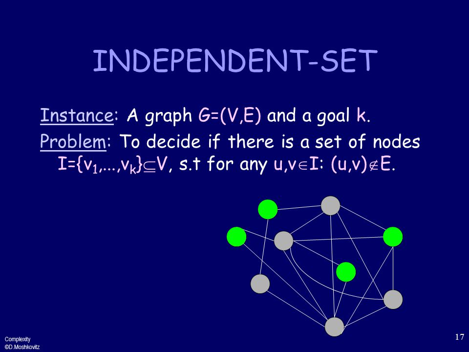 Complexity ©D.Moshkovitz 17 INDEPENDENT-SET Instance: A graph G=(V,E) and a goal k.
