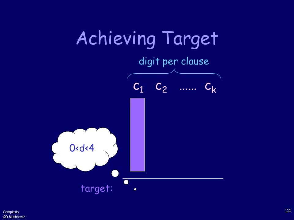 Complexity ©D.Moshkovitz 24 Achieving Target c 1 c 2 …… c k digit per clause target: 0<d<4