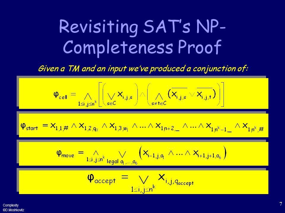 Complexity ©D.Moshkovitz 7 Revisiting SAT's NP- Completeness Proof Given a TM and an input we've produced a conjunction of: