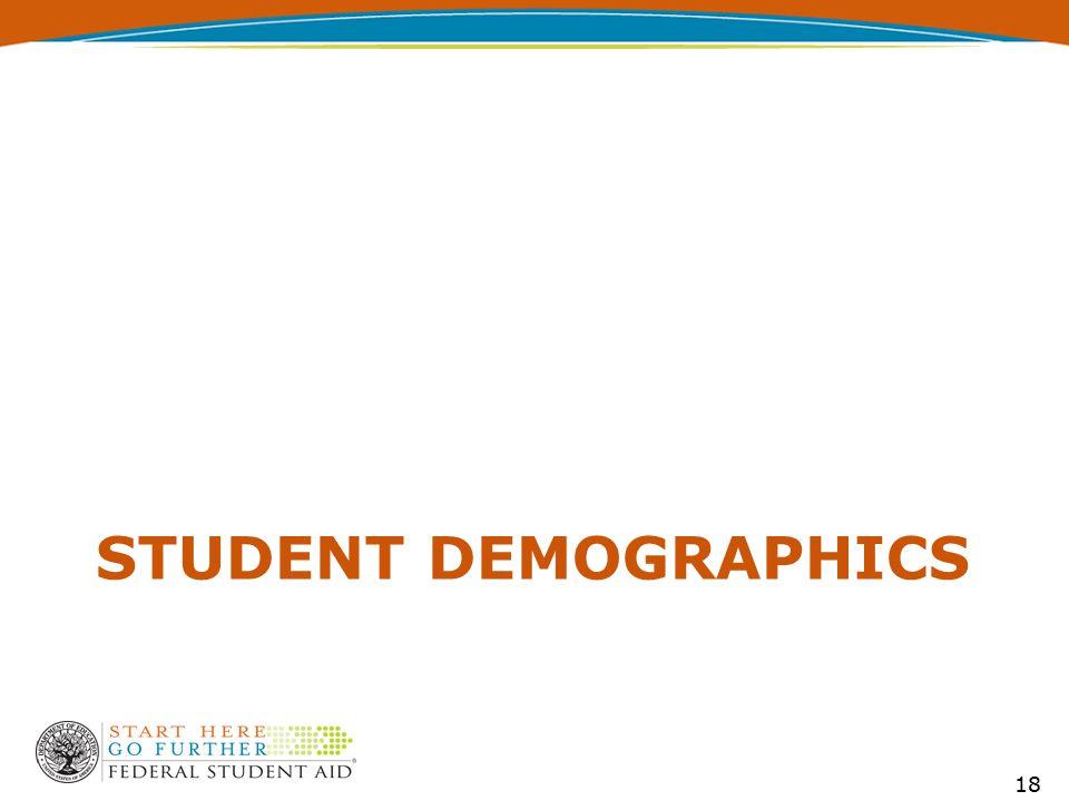 STUDENT DEMOGRAPHICS 18