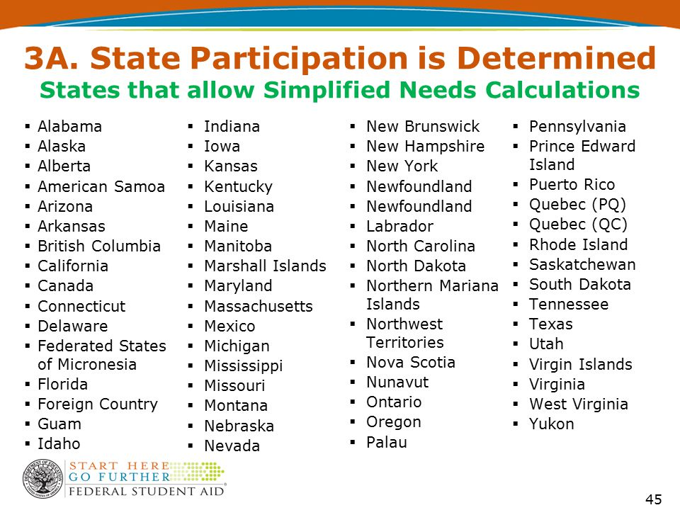 3A. State Participation is Determined States that allow Simplified Needs Calculations  Alabama  Alaska  Alberta  American Samoa  Arizona  Arkans
