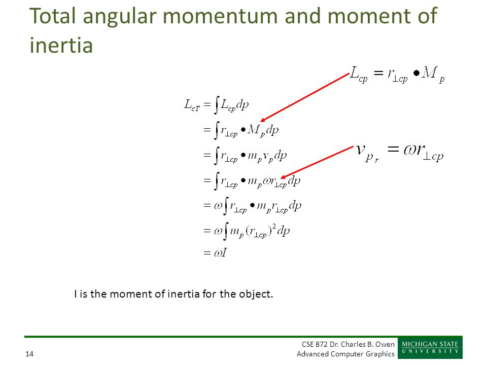 CSE 872 Dr. Charles B. Owen Advanced Computer Graphics14 Total angular momentum and moment of inertia I is the moment of inertia for the object.
