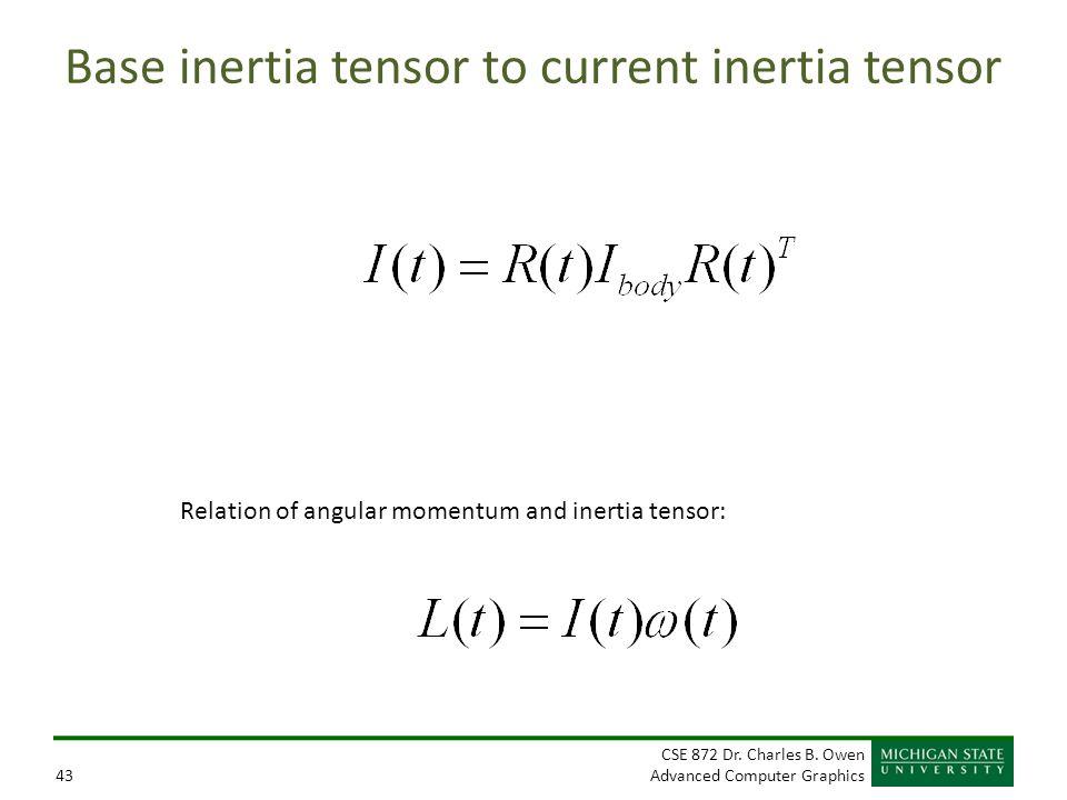 CSE 872 Dr. Charles B. Owen Advanced Computer Graphics43 Base inertia tensor to current inertia tensor Relation of angular momentum and inertia tensor