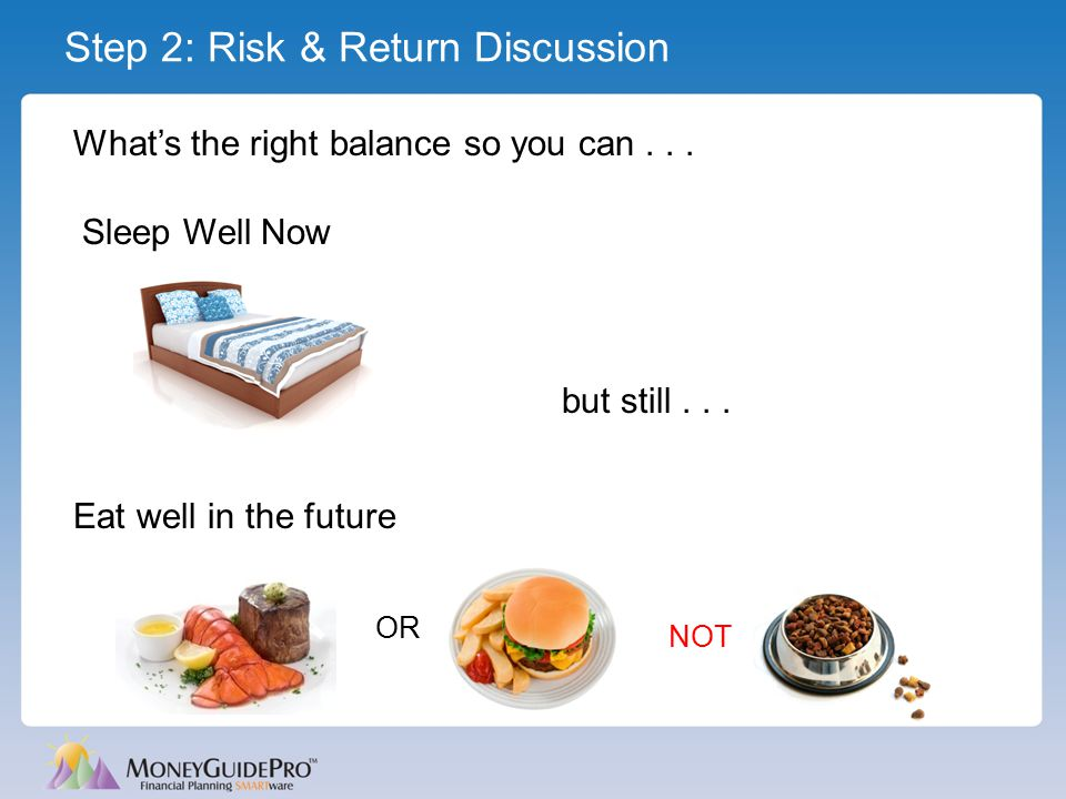 Step 2: Risk & Return Discussion What's the right balance so you can... Sleep Well Now NOT OR but still... Eat well in the future