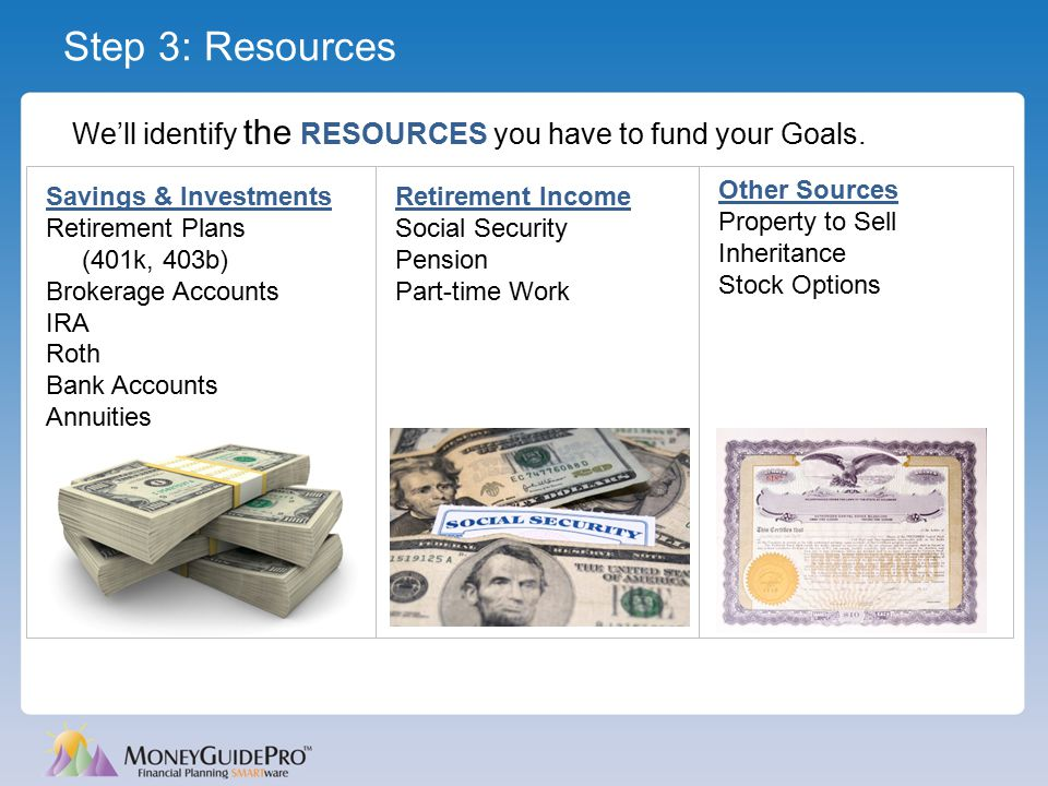 We'll identify the RESOURCES you have to fund your Goals. Step 3: Resources Savings & Investments Retirement Plans (401k, 403b) Brokerage Accounts IRA
