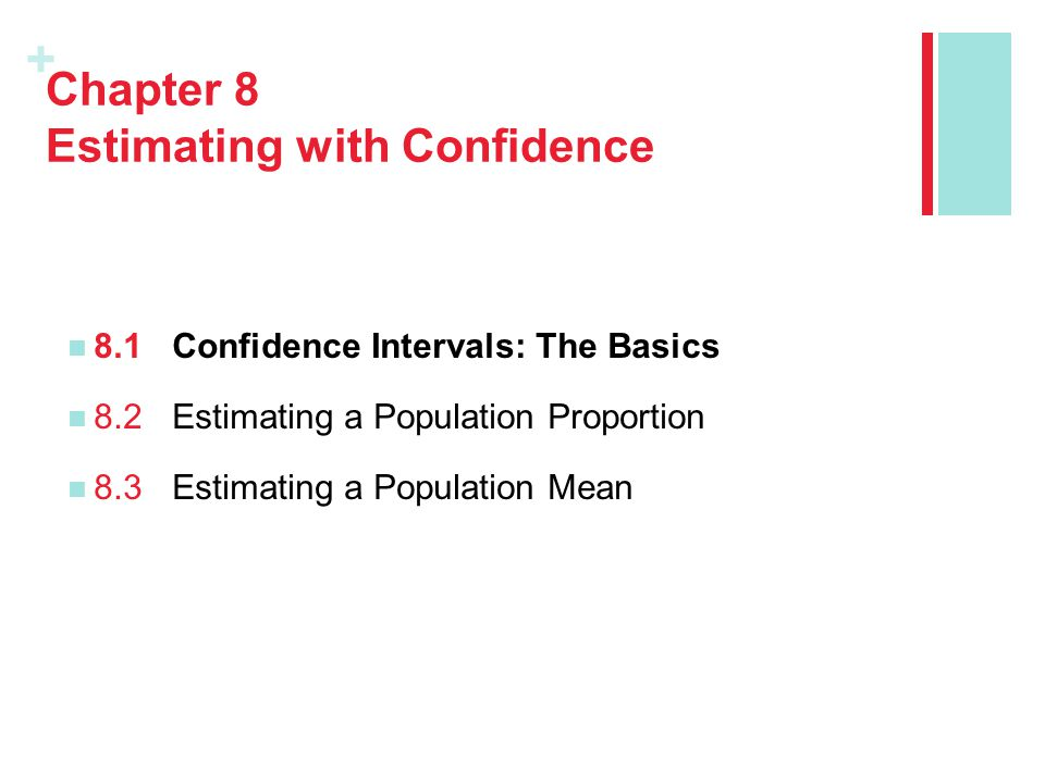 + Chapter 8 Estimating with Confidence 8.1Confidence Intervals: The Basics 8.2Estimating a Population Proportion 8.3Estimating a Population Mean