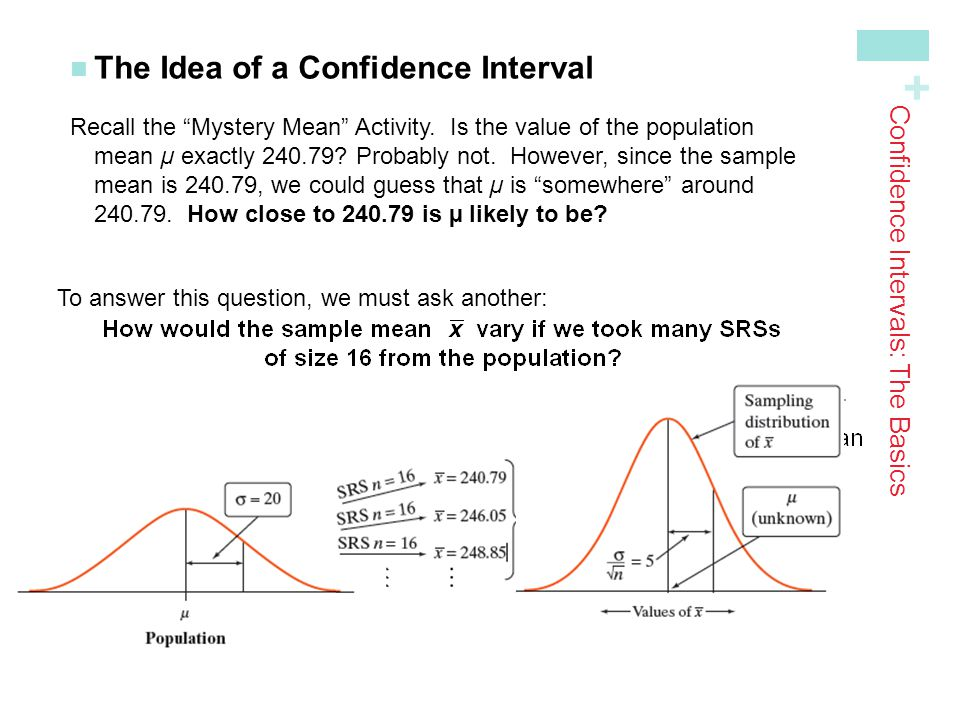 """+ The Idea of a Confidence Interval Recall the """"Mystery Mean"""" Activity. Is the value of the population mean µ exactly 240.79? Probably not. However, s"""