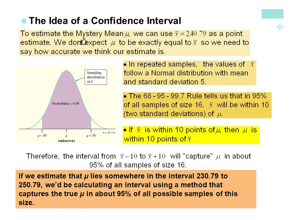 + The Idea of a Confidence Interval If we estimate that µ lies somewhere in the interval 230.79 to 250.79, we'd be calculating an interval using a met