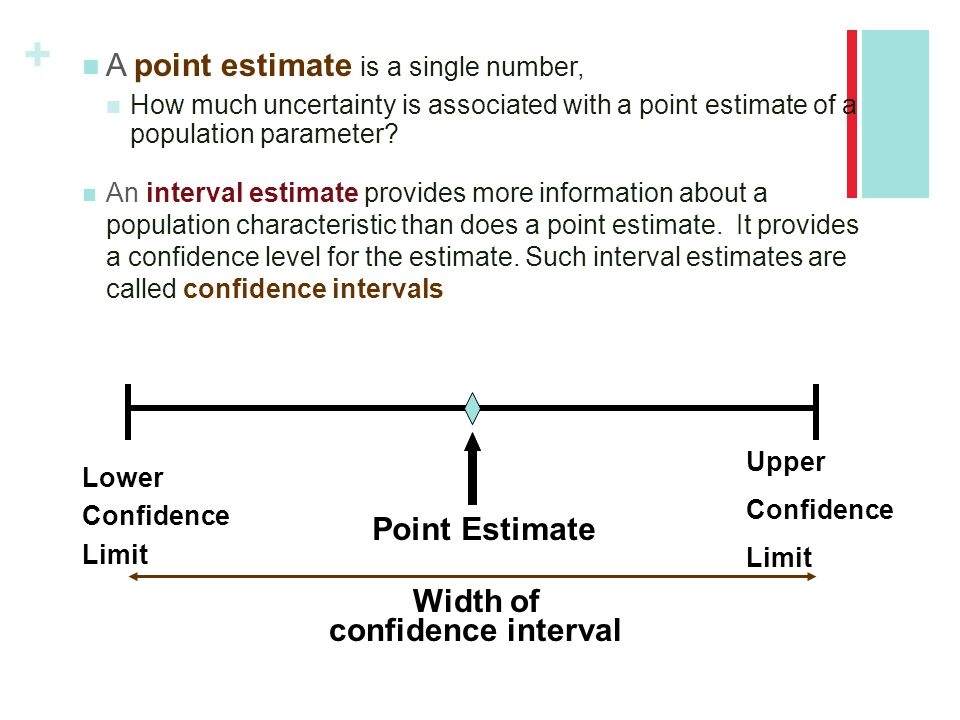 + A point estimate is a single number, How much uncertainty is associated with a point estimate of a population parameter? An interval estimate provid