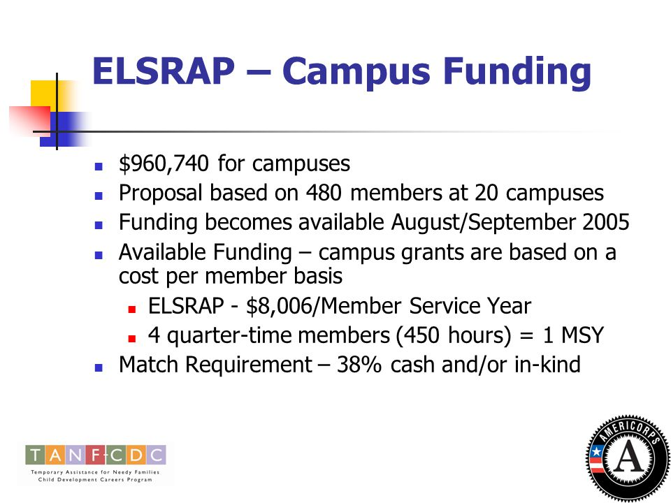 ELSRAP – Campus Funding $960,740 for campuses Proposal based on 480 members at 20 campuses Funding becomes available August/September 2005 Available Funding – campus grants are based on a cost per member basis ELSRAP - $8,006/Member Service Year 4 quarter-time members (450 hours) = 1 MSY Match Requirement – 38% cash and/or in-kind