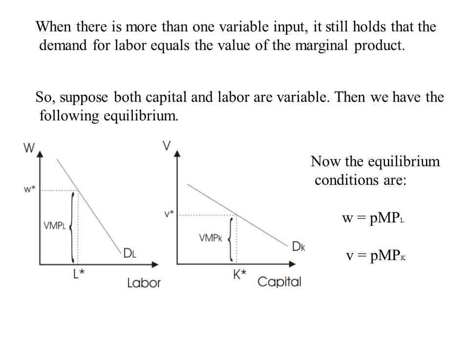 When there is more than one variable input, it still holds that the demand for labor equals the value of the marginal product.