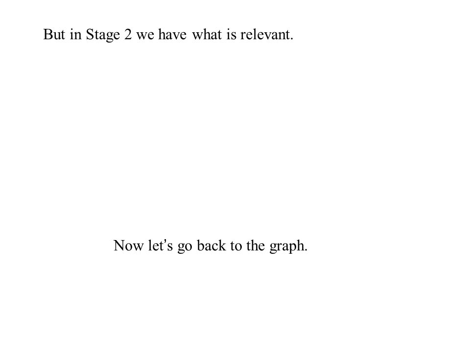 Now let's go back to the graph. But in Stage 2 we have what is relevant.