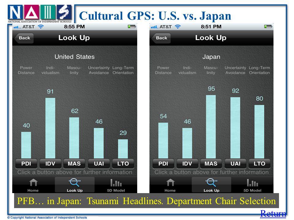 Cultural GPS: U.S. vs. Japan PFB… in Japan: Tsunami Headlines. Department Chair Selection Return