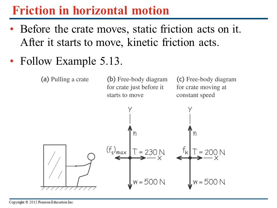 Copyright © 2012 Pearson Education Inc. Friction in horizontal motion Before the crate moves, static friction acts on it. After it starts to move, kin