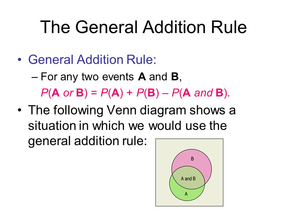The General Addition Rule General Addition Rule: –For any two events A and B, P(A or B) = P(A) + P(B) – P(A and B).