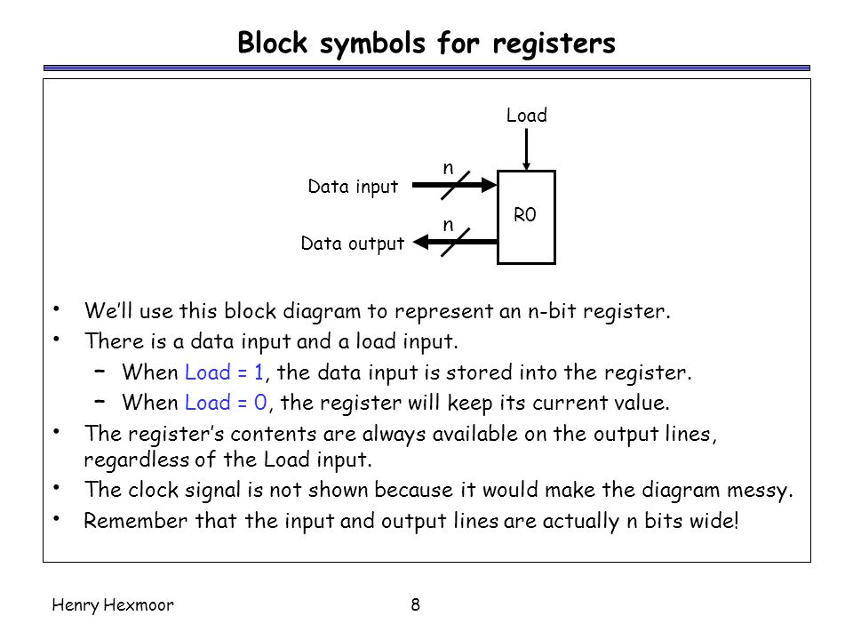Henry Hexmoor8 Block symbols for registers We'll use this block diagram to represent an n-bit register.