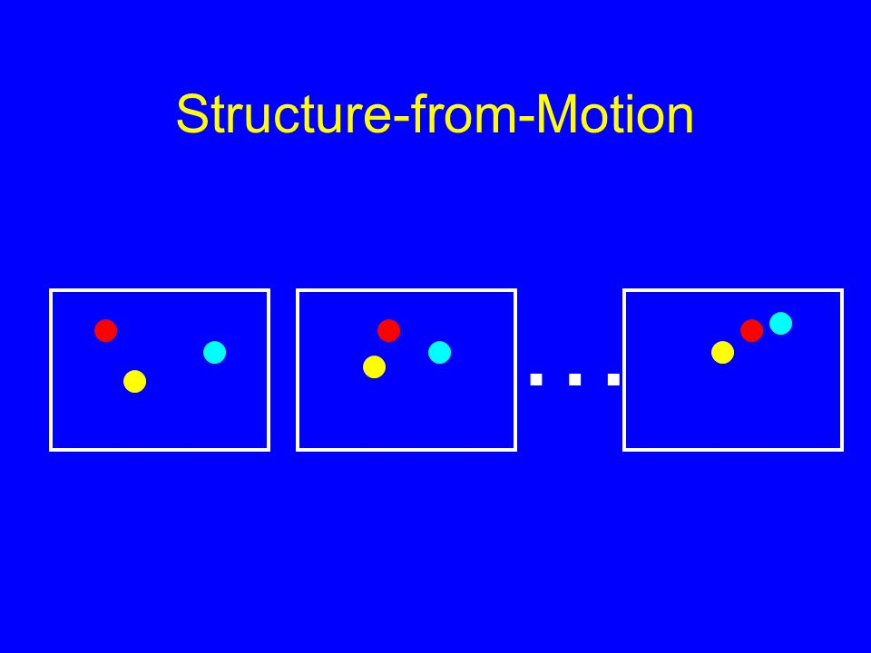 Structure-from-Motion …