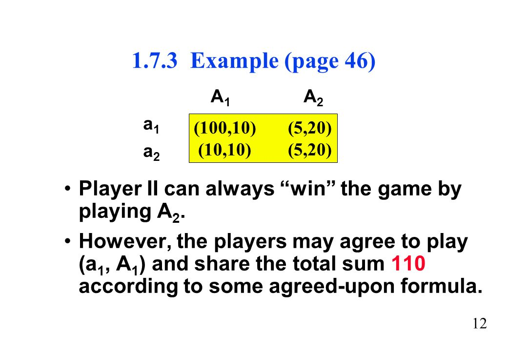 """12 1.7.3 Example (page 46) Player II can always """"win"""" the game by playing A 2. However, the players may agree to play (a 1, A 1 ) and share the total"""