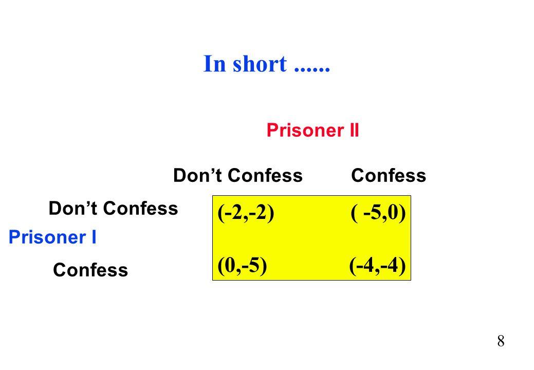 8 In short...... (-2,-2) ( -5,0) (0,-5) (-4,-4) Prisoner I Prisoner II Confess Don't Confess ConfessDon't Confess