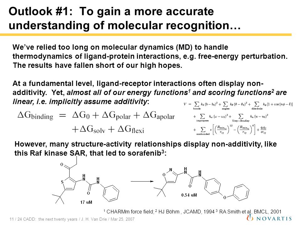 11 / 24 CADD: the next twenty years / J. H. Van Drie / Mar 25, 2007 Outlook #1: To gain a more accurate understanding of molecular recognition… We've