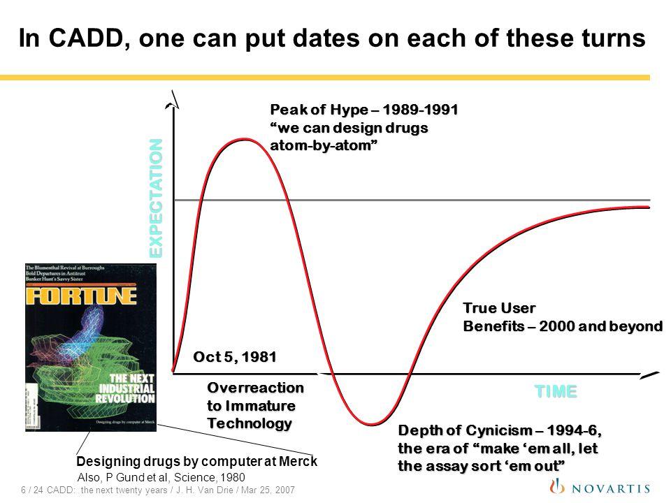 7 / 24 CADD: the next twenty years / J.H.